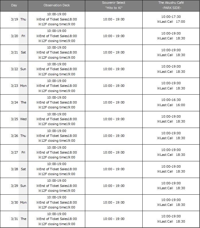 20203_schedule_E4